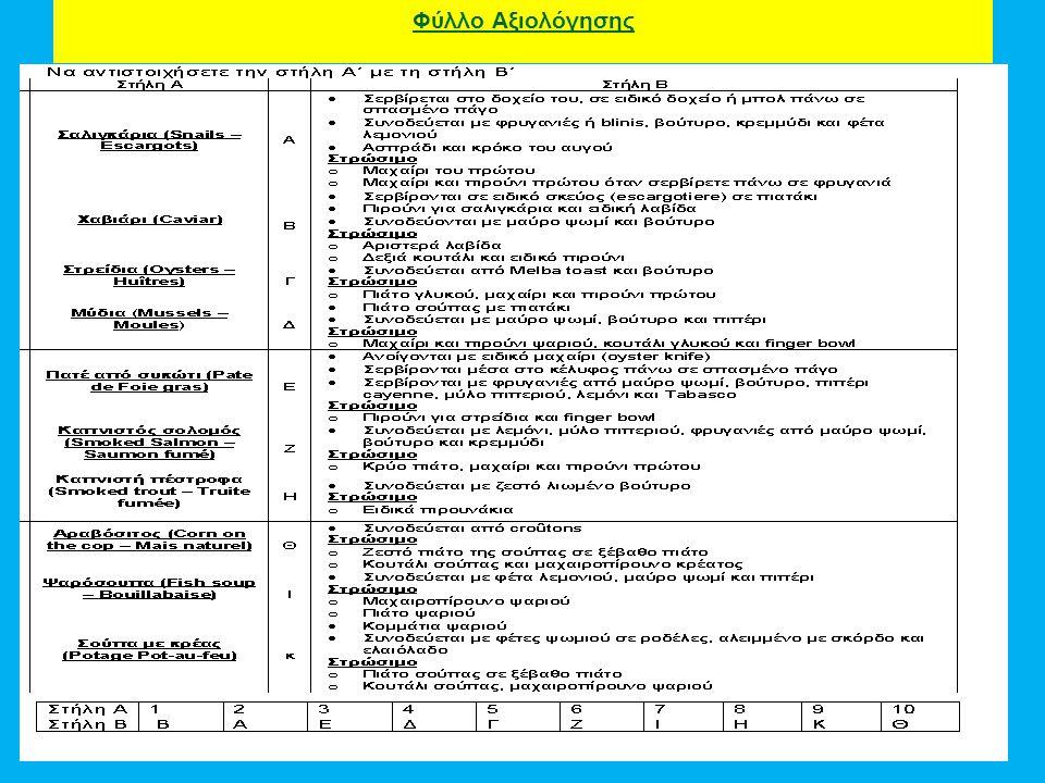 Φύλλο Αξιολόγησης ΙΩΑΝΝHΣ ΑΝΔΡΕΟΥ (Β.Δ.)- ΧΑΡΑΛΑΜΠΟΣ ΑΝΤΩΝΙΟΥ 26