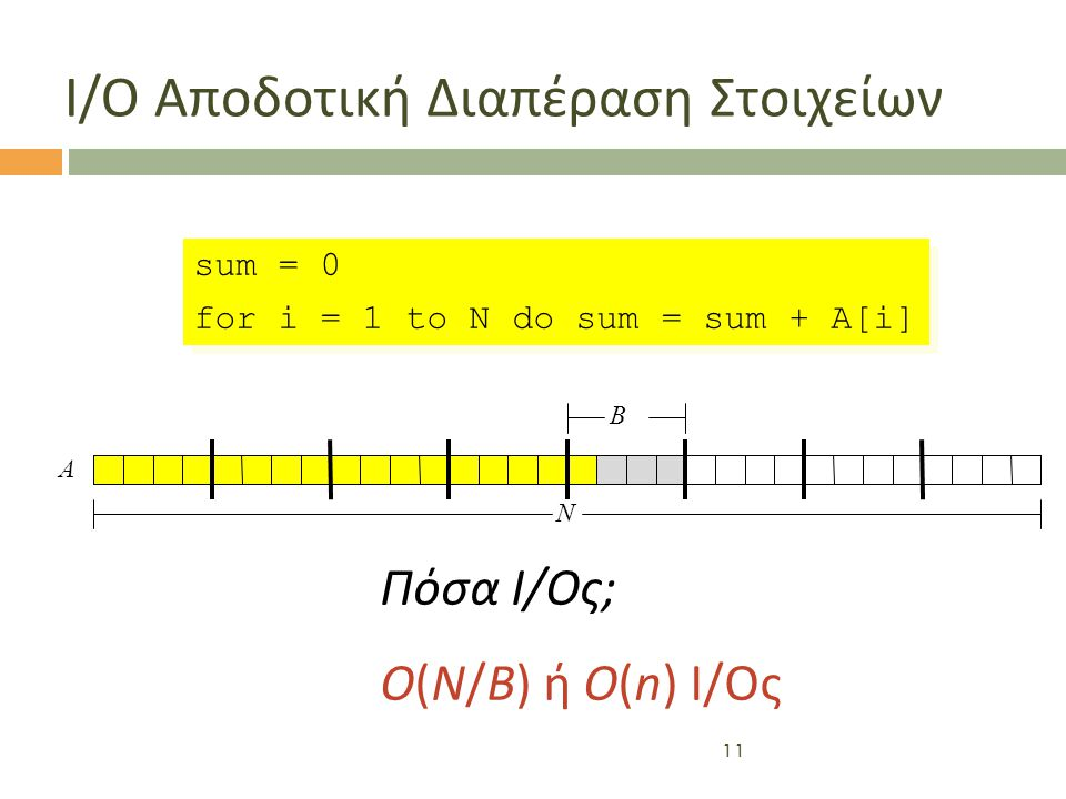 11 Ι / Ο Αποδοτική Διαπέραση Στοιχείων sum = 0 for i = 1 to N do sum = sum + A[i] sum = 0 for i = 1 to N do sum = sum + A[i] N B A Πόσα I/Oς; O(N/B) ή O(n) I/Oς