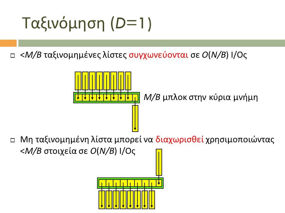 Ταξινόμηση (D=1)  <M/B ταξινομημένες λίστες συγχωνεύονται σε O(N/B) I/Oς M/B μπλοκ στην κύρια μνήμη  Μη ταξινομημένη λίστα μπορεί να διαχωρισθεί χρη