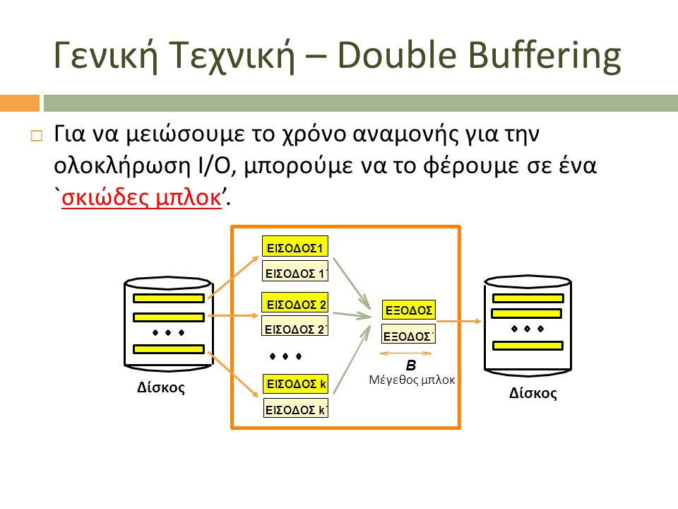 Γενική Τεχνική – Double Buffering  Για να μειώσουμε το χρόνο αναμονής για την ολοκλήρωση Ι/Ο, μπορούμε να το φέρουμε σε ένα `σκιώδες μπλοκ'. ΕΞΟΔΟΣ Ε