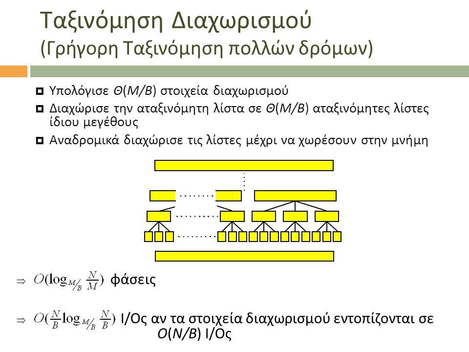 Ταξινόμηση Διαχωρισμού ( Γρήγορη Ταξινόμηση πολλών δρόμων )  Υπολόγισε Θ(M/B) στοιχεία διαχωρισμού  Διαχώρισε την αταξινόμητη λίστα σε Θ(M/B) αταξιν
