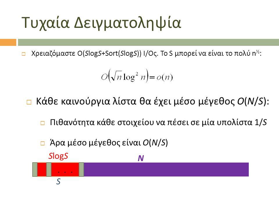 Τυχαία Δειγματοληψία  Χρειαζόμαστε Ο(SlogS+Sort(SlogS)) Ι/Ος. Το S μπορεί να είναι το πολύ n ½ :  Κάθε καινούργια λίστα θα έχει μέσο μέγεθος Ο(Ν/S):