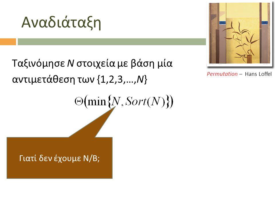 Αναδιάταξη Permutation – Hans Loffel Ταξινόμησε Ν στοιχεία με βάση μία αντιμετάθεση των {1,2,3,…,Ν} Γιατί δεν έχουμε Ν / Β ;
