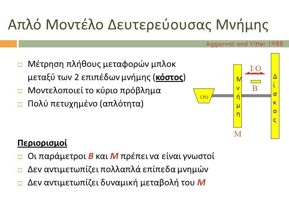 Απλό Μοντέλο Δευτερεύουσας Μνήμης  Μέτρηση πλήθους μεταφορών μπλοκ μεταξύ των 2 επιπέδων μνήμης (κόστος)  Μοντελοποιεί το κύριο πρόβλημα  Πολύ πετυ