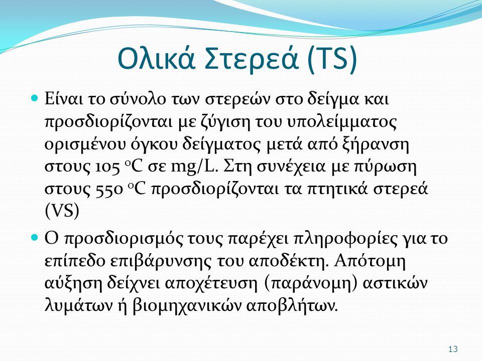 Ολικά Στερεά (TS) Είναι το σύνολο των στερεών στο δείγμα και προσδιορίζονται με ζύγιση του υπολείμματος ορισμένου όγκου δείγματος μετά από ξήρανση στο