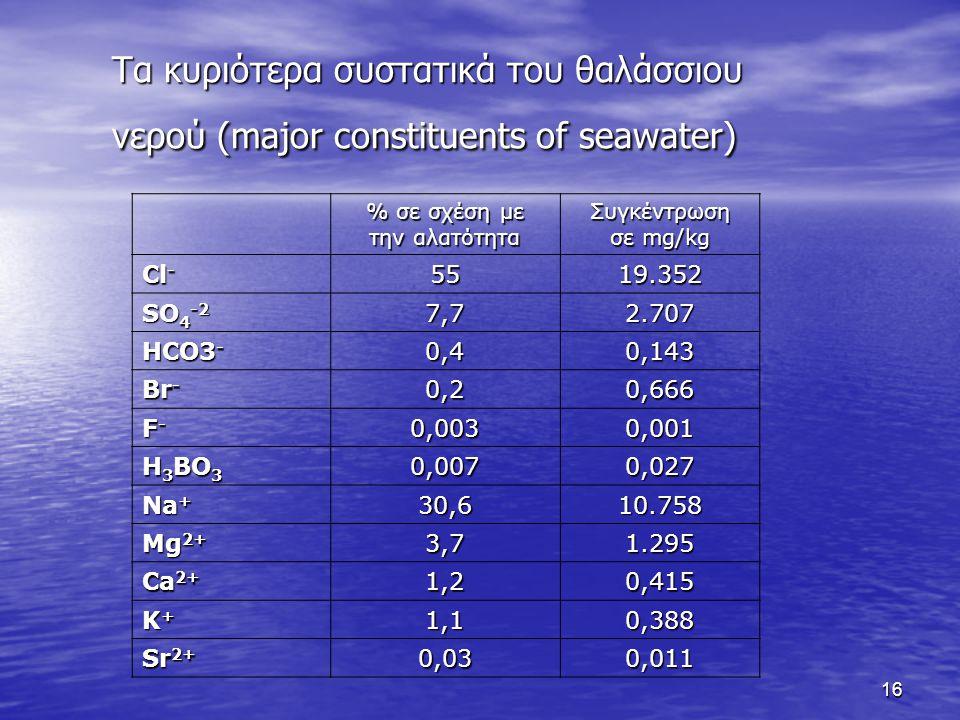 16 Τα κυριότερα συστατικά του θαλάσσιου νερού (major constituents of seawater) % σε σχέση με την αλατότητα Συγκέντρωση σε mg/kg Cl - 5519.352 SO 4 -2