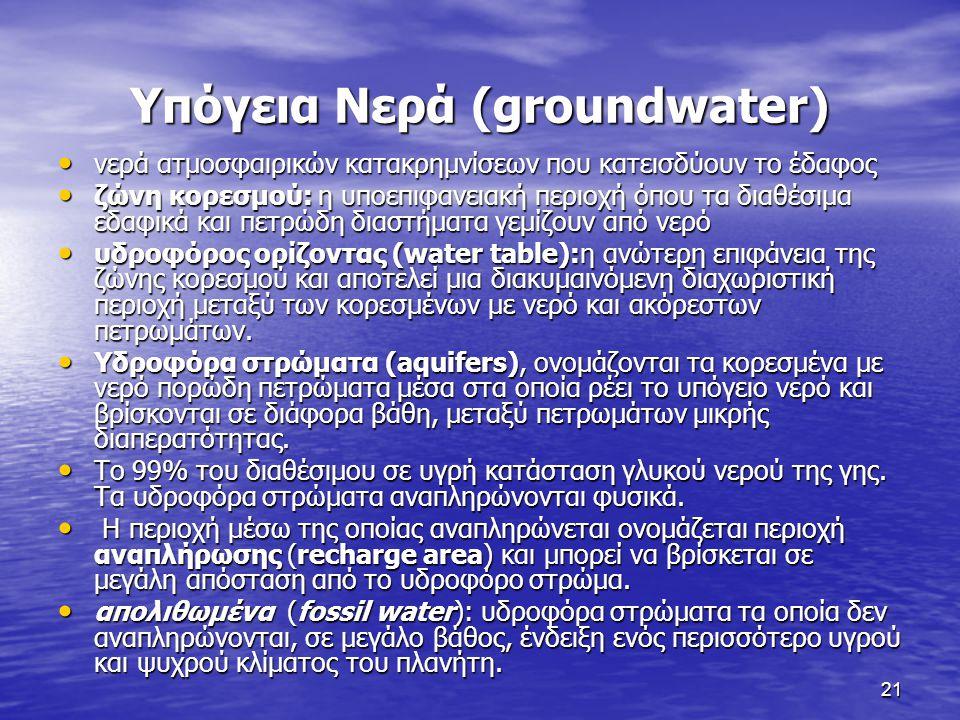 21 Υπόγεια Νερά (groundwater) νερά ατμοσφαιρικών κατακρημνίσεων που κατεισδύουν το έδαφος νερά ατμοσφαιρικών κατακρημνίσεων που κατεισδύουν το έδαφος