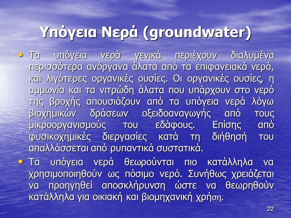 Υπόγεια Νερά (groundwater) Τα υπόγεια νερά γενικά περιέχουν διαλυμένα περισσότερα ανόργανα άλατα από τα επιφανειακά νερά, και λιγότερες οργανικές ουσί