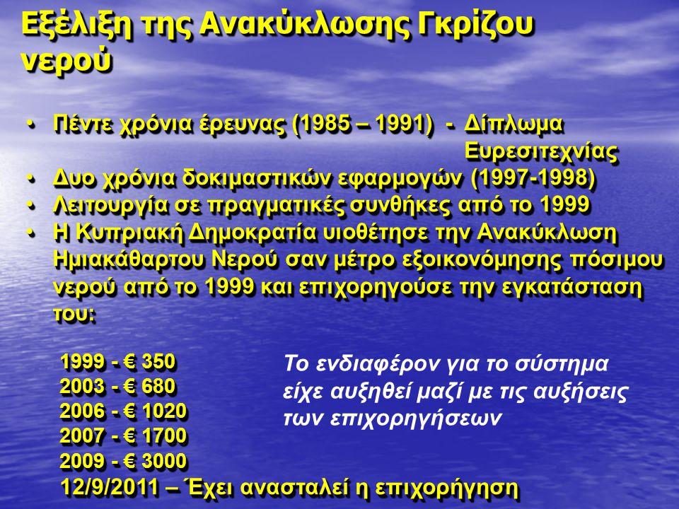 Εξέλιξη της Ανακύκλωσης Γκρίζου νερού Πέντε χρόνια έρευνας (1985 – 1991) - Δίπλωμα ΕυρεσιτεχνίαςΠέντε χρόνια έρευνας (1985 – 1991) - Δίπλωμα Ευρεσιτεχ