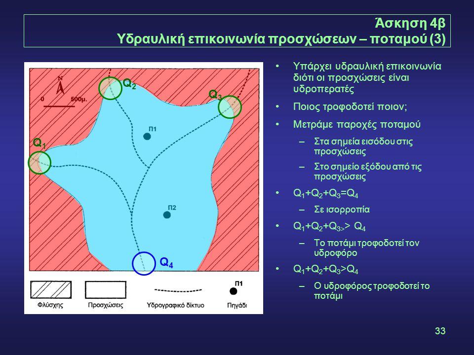 33 Άσκηση 4β Υδραυλική επικοινωνία προσχώσεων – ποταμού (3) Υπάρχει υδραυλική επικοινωνία διότι οι προσχώσεις είναι υδροπερατές Ποιος τροφοδοτεί ποιον