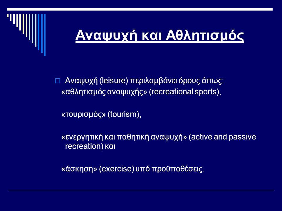 Αναψυχή και Αθλητισμός  Aναψυχή (leisure) περιλαμβάνει όρους όπως: «αθλητισμός αναψυχής» (recreational sports), «τουρισμός» (tourism), «ενεργητική κα