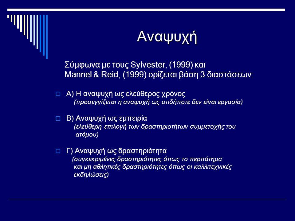 Αναψυχή Σύμφωνα με τους Sylvester, (1999) και Mannel & Reid, (1999) ορίζεται βάση 3 διαστάσεων:  Α) Η αναψυχή ως ελεύθερος χρόνος (προσεγγίζεται η αν
