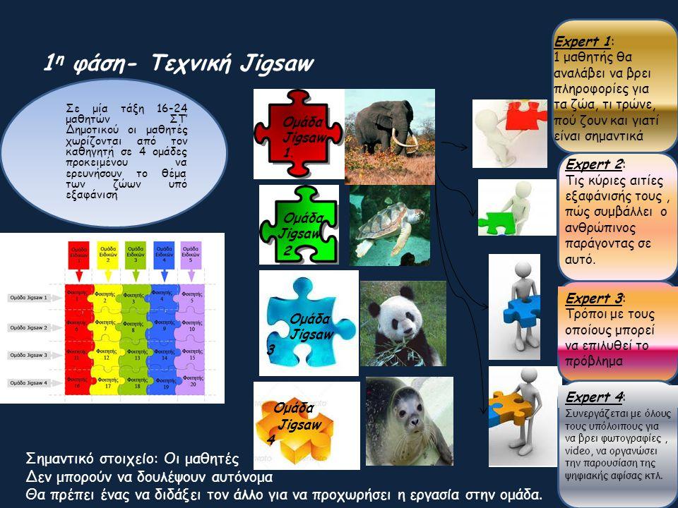 1 η φάση- Τεχνική Jigsaw Σε μία τάξη 16-24 μαθητών ΣΤ' Δημοτικού οι μαθητές χωρίζονται από τον καθηγητή σε 4 ομάδες προκειμένου να ερευνήσουν το θέμα