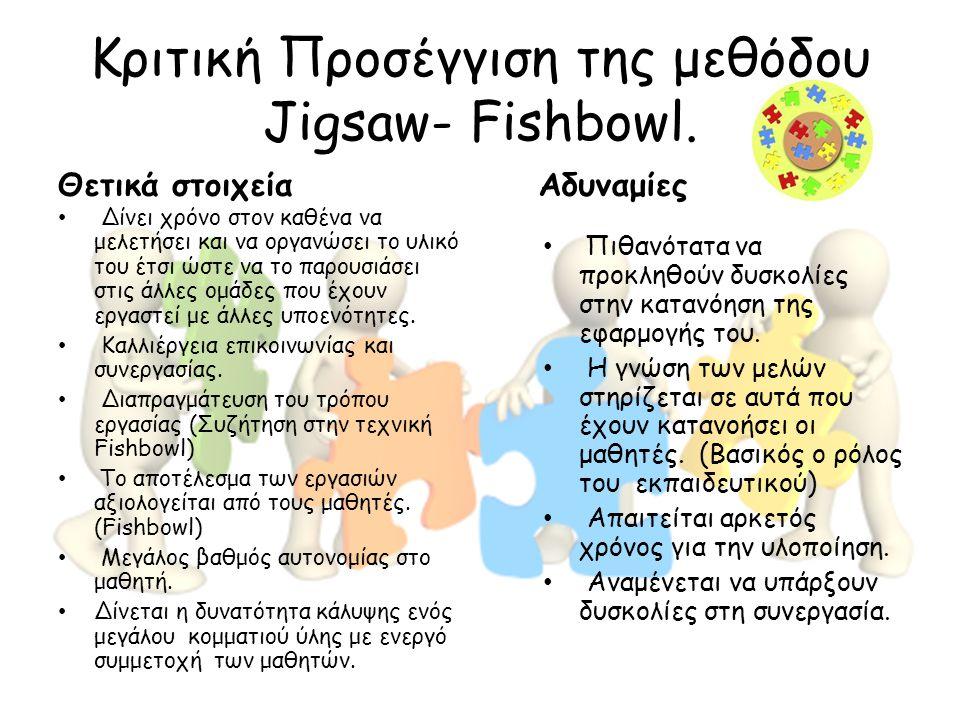 Κριτική Προσέγγιση της μεθόδου Jigsaw- Fishbowl. Θετικά στοιχεία Δίνει χρόνο στον καθένα να μελετήσει και να οργανώσει το υλικό του έτσι ώστε να το πα