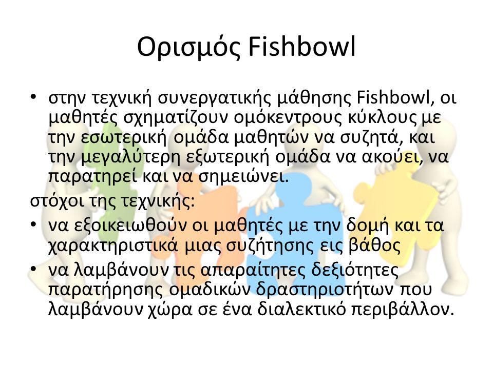 Ορισμός Fishbowl στην τεχνική συνεργατικής μάθησης Fishbowl, οι μαθητές σχηματίζουν ομόκεντρους κύκλους με την εσωτερική ομάδα μαθητών να συζητά, και