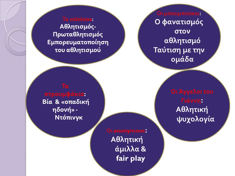 Οι anonymous : Αθλητική άμιλλα & fair play Οι Άγγελοι του Γιάννη : Αθλητική ψυχολογία Τα στρουμφάκια : Βία & « ο π αδική ηδονή » - Ντό π ινγκ Οι μ π ο