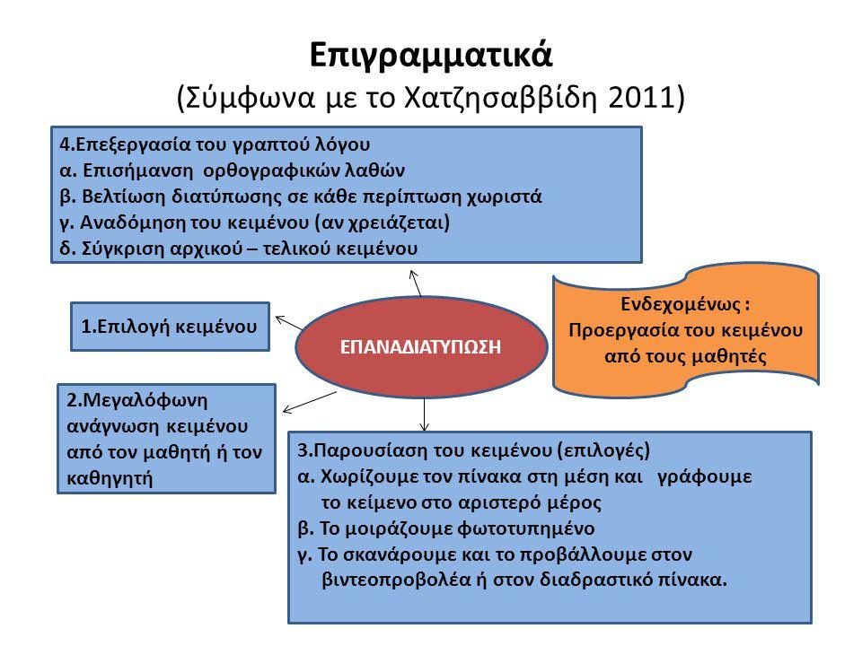 Επιγραμματικά (Σύμφωνα με το Χατζησαββίδη 2011) ΕΠΑΝΑΔΙΑΤΥΠΩΣΗ 1.Επιλογή κειμένου 2.Μεγαλόφωνη ανάγνωση κειμένου από τον μαθητή ή τον καθηγητή 3.Παρουσίαση του κειμένου (επιλογές) α.