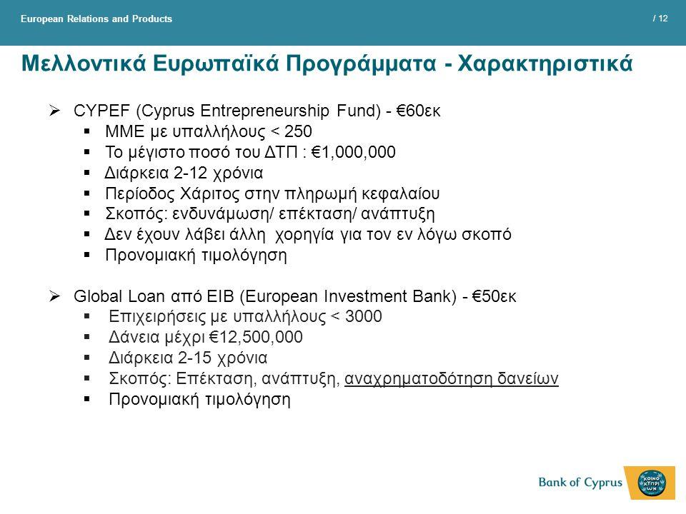 European Relations and Products / 12 Μελλοντικά Ευρωπαϊκά Προγράμματα - Χαρακτηριστικά  CYPEF (Cyprus Entrepreneurship Fund) - €60εκ  ΜΜΕ με υπαλλήλ