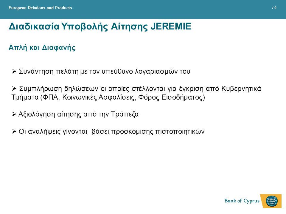 European Relations and Products / 9 Διαδικασία Υποβολής Αίτησης JEREMIE Απλή και Διαφανής  Συνάντηση πελάτη με τον υπεύθυνο λογαριασμών του  Συμπλήρ