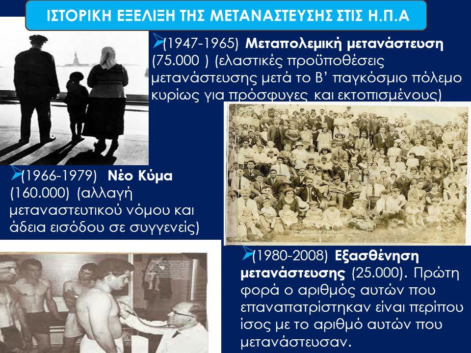  (1966-1979) Νέο Κύμα (160.000) (αλλαγή μεταναστευτικού νόμου και άδεια εισόδου σε συγγενείς)  (1947-1965) Μεταπολεμική μετανάστευση (75.000 ) (ελασ