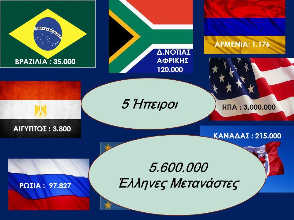 BΡΑΖΙΛΙΑ : 35.000 HΠΑ : 3.000.000 KANAΔΑΣ : 215.000 AΡΜΕΝΙΑ: 1.176 AIΓΥΠΤΟΣ : 3.800 ΡΩΣΙΑ : 97.827 Δ.ΝΟΤΙΑΣ ΑΦΡΙΚΗΣ 120.000 Κογκό Δημοκρατία 5000 5 Ήπ