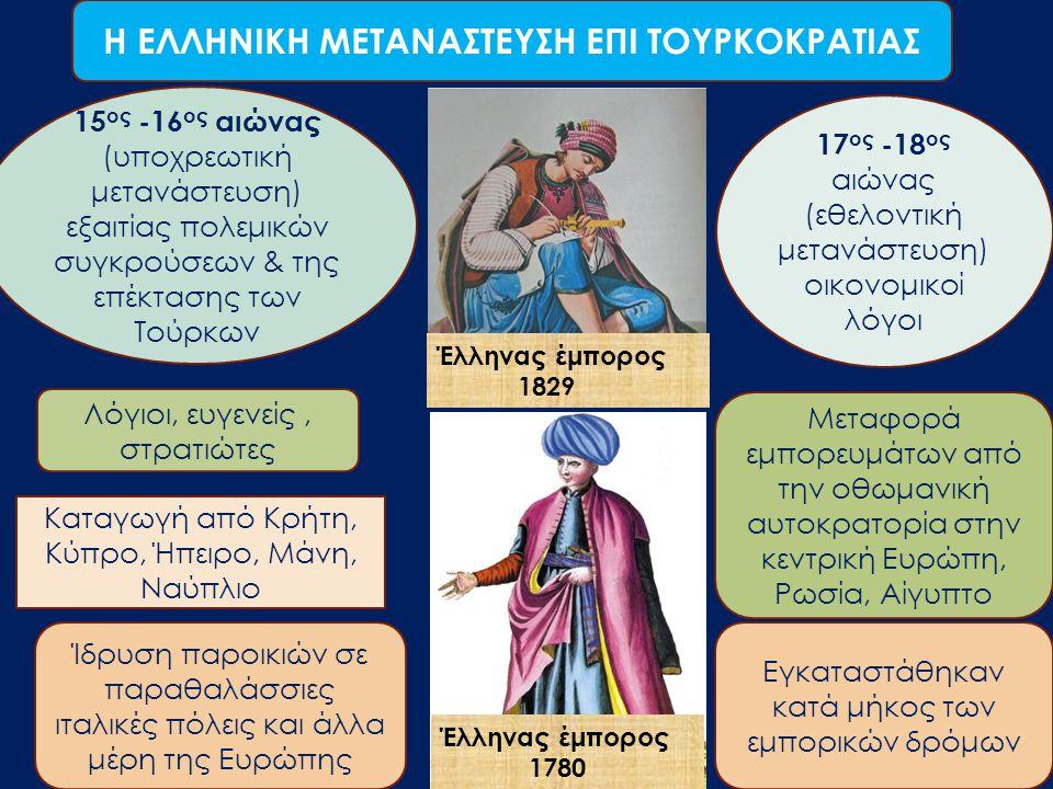 Η ΕΛΛΗΝΙΚΗ ΜΕΤΑΝΑΣΤΕΥΣΗ ΕΠΙ ΤΟΥΡΚΟΚΡΑΤΙΑΣ 15 ος -16 ος αιώνας (υποχρεωτική μετανάστευση) εξαιτίας πολεμικών συγκρούσεων & της επέκτασης των Τούρκων 17