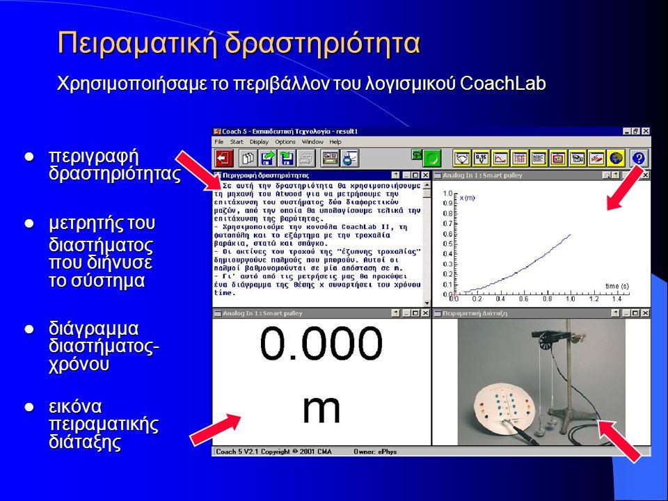 Πειραματική δραστηριότητα Χρησιμοποιήσαμε το περιβάλλον του λογισμικού CoachLab περιγραφή δραστηριότητας περιγραφή δραστηριότητας μετρητής του μετρητή