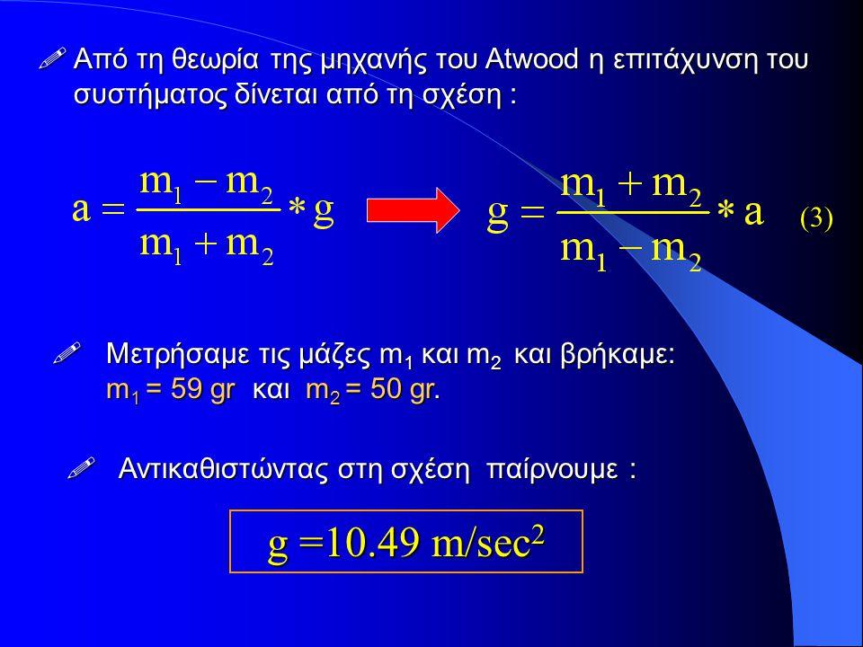 !Από τη θεωρία της μηχανής του Atwood η επιτάχυνση του συστήματος δίνεται από τη σχέση : !Μετρήσαμε τις μάζες m 1 και m 2 και βρήκαμε: m 1 = 59 gr και