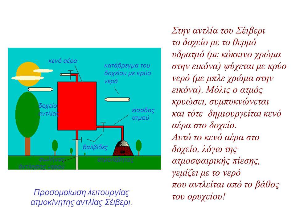 Στην αντλία του Σέιβερι το δοχείο με το θερμό υδρατμό (με κόκκινο χρώμα στην εικόνα) ψύχεται με κρύο νερό (με μπλε χρώμα στην εικόνα).
