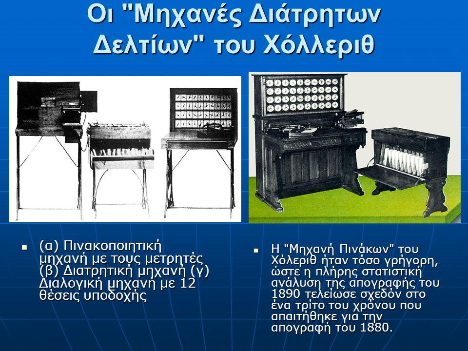 4η γενιά υπολογιστών (1973 - σήμερα) Η χρησιμοποίηση της Ολοκλήρωσης Μεγάλης Κλίμακας (LSI) οδήγησε στην εποχή των Mικροϋπολογιστών Η χρησιμοποίηση της Ολοκλήρωσης Μεγάλης Κλίμακας (LSI) οδήγησε στην εποχή των Mικροϋπολογιστών Ο Υπερ-υπολογιστής Cray είναι o πρώτος πανίσχυρος υπολογιστής που παρουσιάστηκε για πολύ βαριές υπολογιστικές εργασίες την δεκαετία του 1970, καθιερώνοντας ουσιαστικά τον όρο του υπερυπολογιστή (super-computer) Aπόγονοι του χρησιμοποιούνται ακόμη και σήμερα (γενιές Cray-2 και Cray-3).