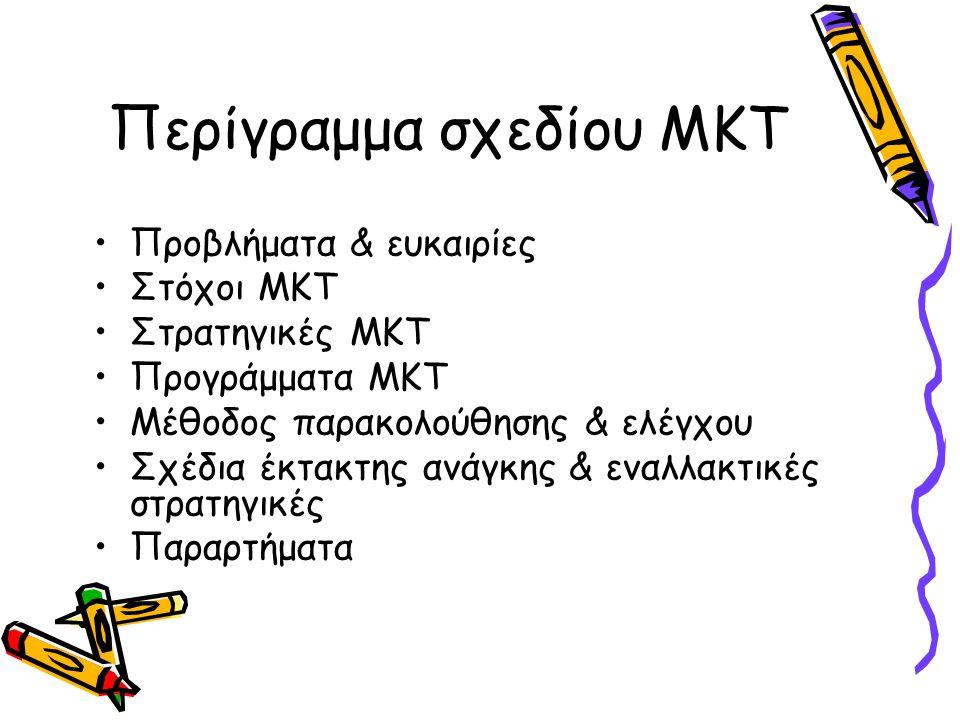 Περίγραμμα σχεδίου ΜΚΤ Προβλήματα & ευκαιρίες Στόχοι ΜΚΤ Στρατηγικές ΜΚΤ Προγράμματα ΜΚΤ Μέθοδος παρακολούθησης & ελέγχου Σχέδια έκτακτης ανάγκης & εναλλακτικές στρατηγικές Παραρτήματα