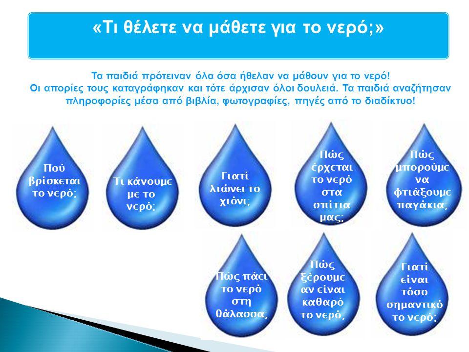 «Τι θέλετε να μάθετε για το νερό;» Πού βρίσκεται το νερό; Τα παιδιά πρότειναν όλα όσα ήθελαν να μάθουν για το νερό! Οι απορίες τους καταγράφηκαν και τ