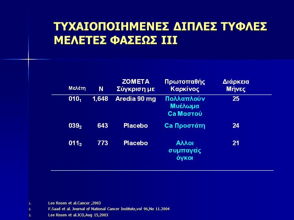 ΚΑΤΑΛΗΚΤΙΚΑ ΣΗΜΕΙΑ ( ASCO ) n Ποσοστό ασθενών με εμφάνιση ΣΕ n Χρόνος μέχρι την εμφάνιση του 1ου ΣΕ n Κριτήριο δραστικότητας κατά ASCO n Σκελετική νοσηρότητα (SMR)* n Αριθμός ΣΕ / έτος n Andersen-Gill multiple event analysis* n Αριθμός ΣΕ n Χρόνος-Συχνότητα n Ενδεδειγμένη για cluster επεισόδια-Κίνδυνος εμφάνισης ΣΕ *ΣΕ μέσα σε 21 ημέρες =1ΣΕ.