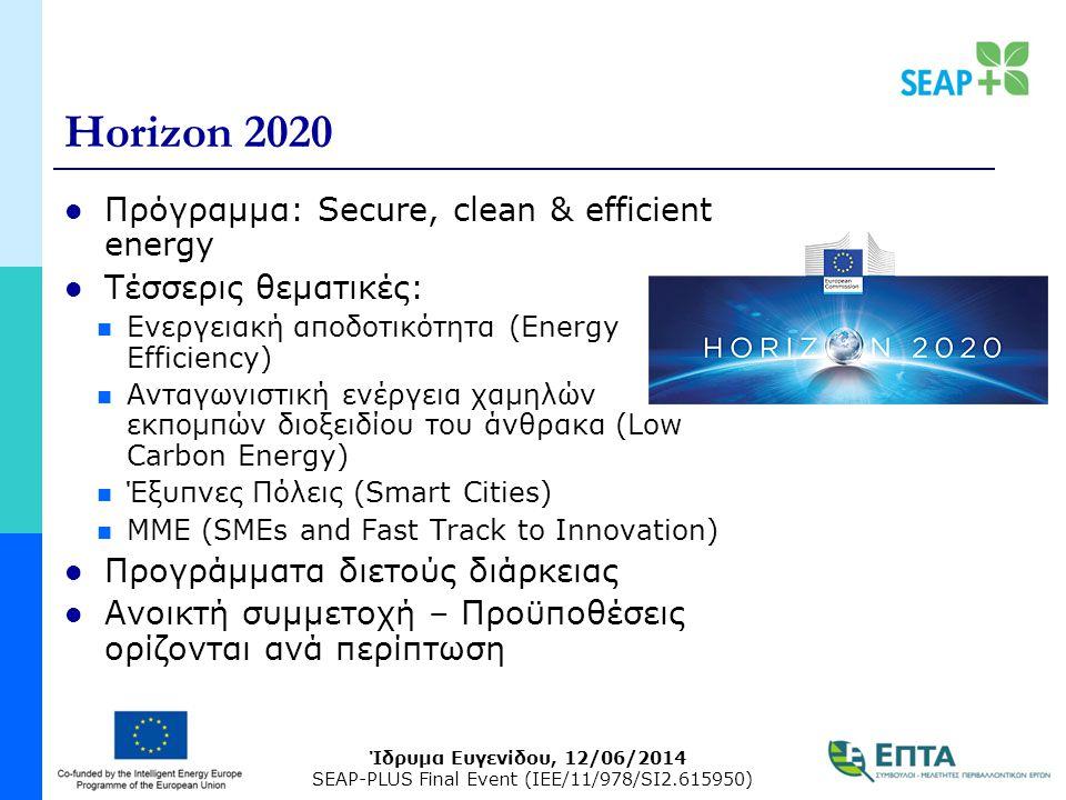 Ίδρυμα Ευγενίδου, 12/06/2014 SEAP-PLUS Final Event (IEE/11/978/SI2.615950) Horizon 2020 Πρόγραμμα: Secure, clean & efficient energy Τέσσερις θεματικές: Ενεργειακή αποδοτικότητα (Energy Efficiency) Ανταγωνιστική ενέργεια χαμηλών εκπομπών διοξειδίου του άνθρακα (Low Carbon Energy) Έξυπνες Πόλεις (Smart Cities) MME (SMEs and Fast Track to Innovation) Προγράμματα διετούς διάρκειας Ανοικτή συμμετοχή – Προϋποθέσεις ορίζονται ανά περίπτωση