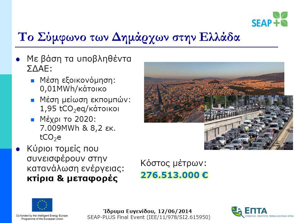 Ίδρυμα Ευγενίδου, 12/06/2014 SEAP-PLUS Final Event (IEE/11/978/SI2.615950) Το Σύμφωνο των Δημάρχων στην Ελλάδα Με βάση τα υποβληθέντα ΣΔΑΕ: Μέση εξοικονόμηση: 0,01MWh/κάτοικο Μέση μείωση εκπομπών: 1,95 tCO 2 eq/κάτοικοι Μέχρι το 2020: 7.009ΜWh & 8,2 εκ.