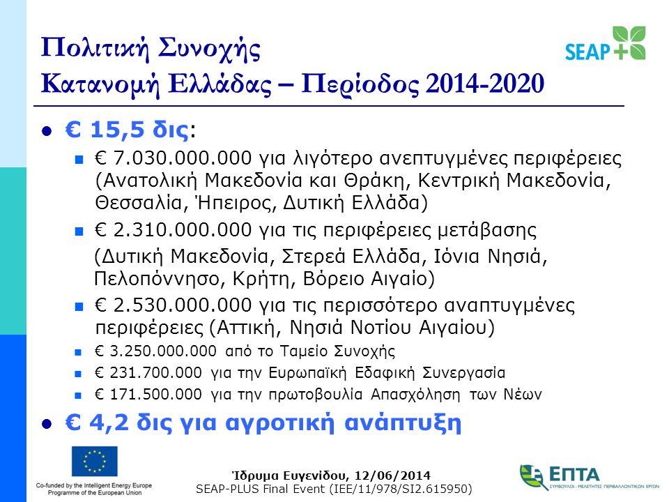 Ίδρυμα Ευγενίδου, 12/06/2014 SEAP-PLUS Final Event (IEE/11/978/SI2.615950) Πολιτική Συνοχής Κατανομή Ελλάδας – Περίοδος 2014-2020 € 15,5 δις: € 7.030.000.000 για λιγότερο ανεπτυγμένες περιφέρειες (Ανατολική Μακεδονία και Θράκη, Κεντρική Μακεδονία, Θεσσαλία, Ήπειρος, Δυτική Ελλάδα) € 2.310.000.000 για τις περιφέρειες μετάβασης (Δυτική Μακεδονία, Στερεά Ελλάδα, Ιόνια Νησιά, Πελοπόννησο, Κρήτη, Βόρειο Αιγαίο) € 2.530.000.000 για τις περισσότερο αναπτυγμένες περιφέρειες (Αττική, Νησιά Νοτίου Αιγαίου) € 3.250.000.000 από το Ταμείο Συνοχής € 231.700.000 για την Ευρωπαϊκή Εδαφική Συνεργασία € 171.500.000 για την πρωτοβουλία Απασχόληση των Νέων € 4,2 δις για αγροτική ανάπτυξη