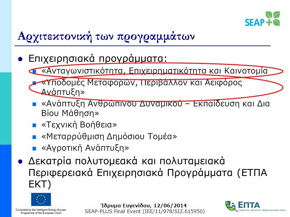 Ίδρυμα Ευγενίδου, 12/06/2014 SEAP-PLUS Final Event (IEE/11/978/SI2.615950) Αρχιτεκτονική των προγραμμάτων Επιχειρησιακά προγράμματα: «Ανταγωνιστικότητα, Επιχειρηματικότητα και Καινοτομία «Υποδομές Μεταφορών, Περιβάλλον και Αειφόρος Ανάπτυξη» «Ανάπτυξη Ανθρώπινου Δυναμικού – Εκπαίδευση και Δια Βίου Μάθηση» «Τεχνική Βοήθεια» «Μεταρρύθμιση Δημόσιου Τομέα» «Αγροτική Ανάπτυξη» Δεκατρία πολυτομεακά και πολυταμειακά Περιφερειακά Επιχειρησιακά Προγράμματα (ΕΤΠΑ ΕΚΤ)