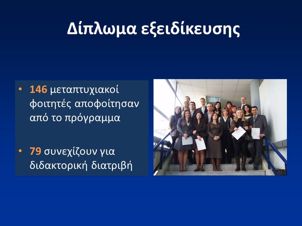 Δίπλωμα εξειδίκευσης 146 μεταπτυχιακοί φοιτητές αποφοίτησαν από το πρόγραμμα 79 συνεχίζουν για διδακτορική διατριβή