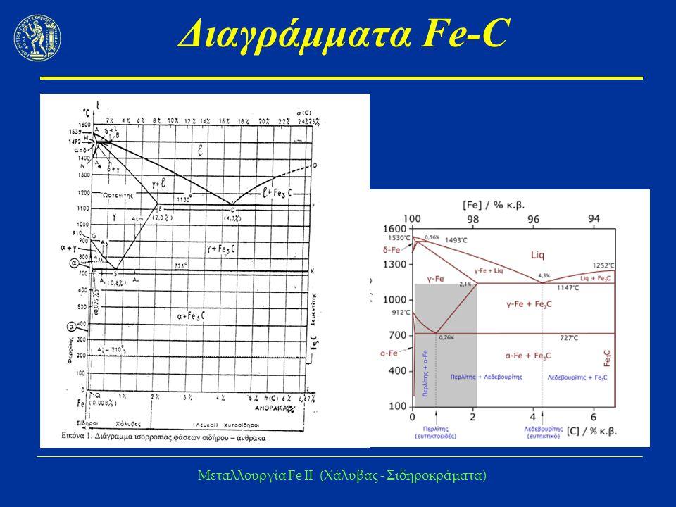 Μεταλλουργία Fe IΙ (Χάλυβας - Σιδηροκράματα) Διαγράμματα Fe-C