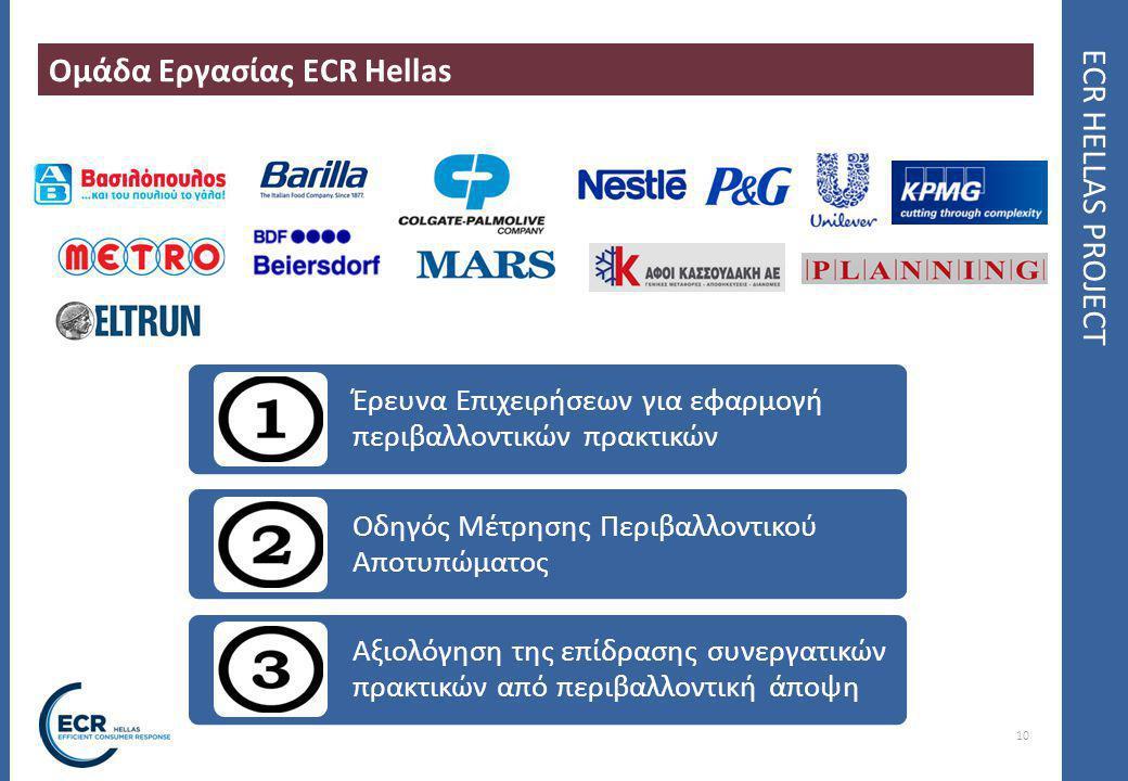 10 ECR HELLAS PROJECT Ομάδα Εργασίας ECR Hellas Έρευνα Επιχειρήσεων για εφαρμογή περιβαλλοντικών πρακτικών Οδηγός Μέτρησης Περιβαλλοντικού Αποτυπώματο