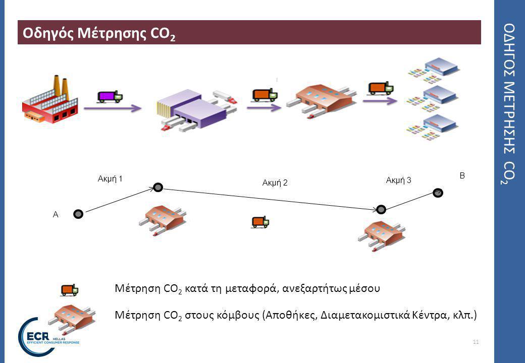 11 ΟΔΗΓΟΣ ΜΕΤΡΗΣΗΣ CO 2 Οδηγός Μέτρησης CO 2 B Ακμή 1 Ακμή 2 Ακμή 3 A Μέτρηση CO 2 στους κόμβους (Αποθήκες, Διαμετακομιστικά Κέντρα, κλπ.) Μέτρηση CO 2 κατά τη μεταφορά, ανεξαρτήτως μέσου