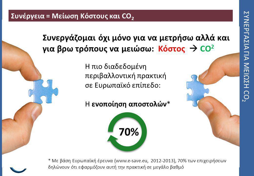 15 ΣΥΝΕΡΓΑΣΙΑ ΓΙΑ ΜΕΙΩΣΗ CO 2 Συνέργεια = Μείωση Κόστους και CO 2 Συνεργάζομαι όχι μόνο για να μετρήσω αλλά και για βρω τρόπους να μειώσω: Κόστος  CO 2 70% Η πιο διαδεδομένη περιβαλλοντική πρακτική σε Ευρωπαϊκό επίπεδο: Η ενοποίηση αποστολών* * Με βάση Ευρωπαϊκή έρευνα (www.e-save.eu, 2012-2013), 70% των επιχειρήσεων δηλώνουν ότι εφαρμόζουν αυτή την πρακτική σε μεγάλο βαθμό