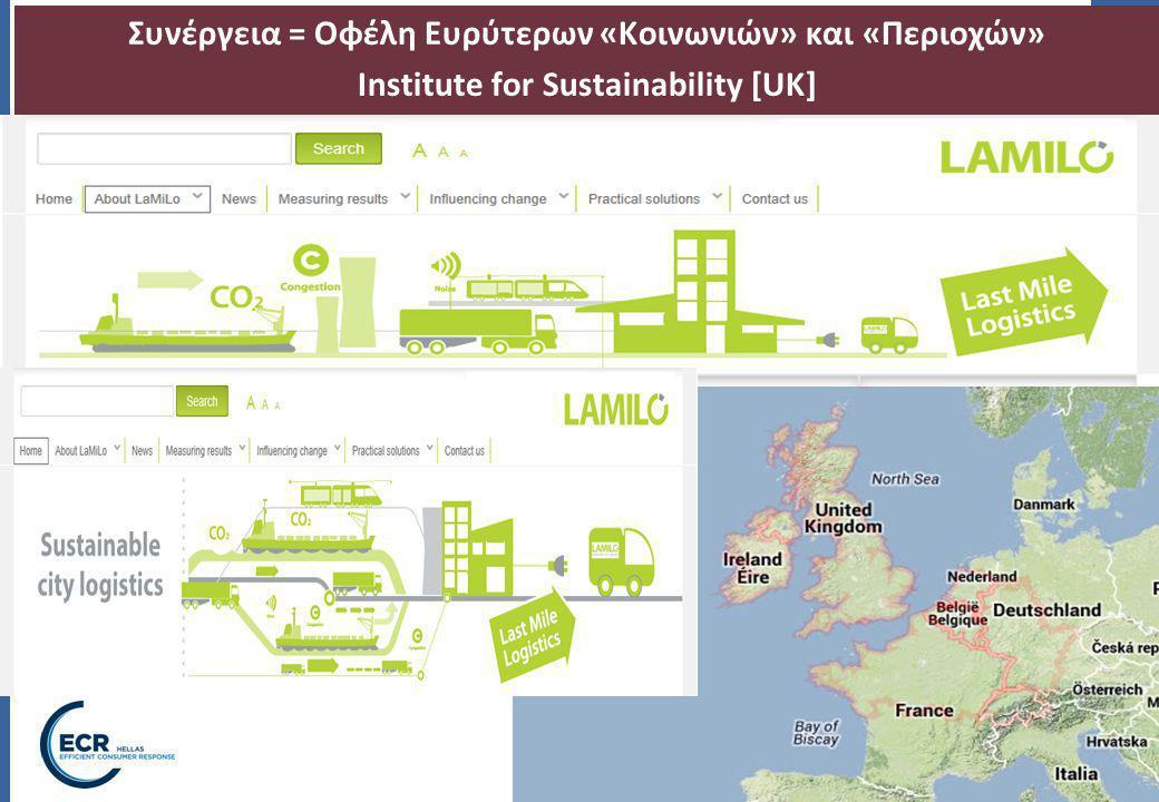 20 ΣΥΝΕΡΓΑΣΙΑ ΓΙΑ ΜΕΙΩΣΗ CO 2 & ΚΟΣΤΟΥΣ Συνέργεια = Οφέλη Ευρύτερων «Κοινωνιών» και «Περιοχών» Institute for Sustainability [UK]