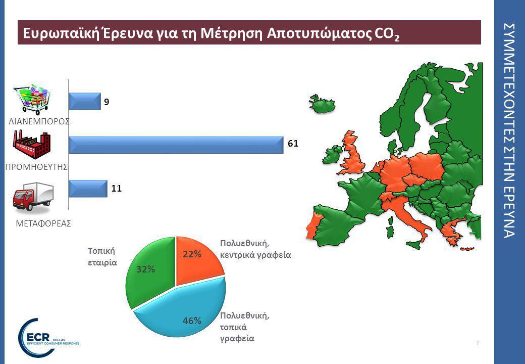 7 ΣΥΜΜΕΤΕΧΟΝΤΕΣ ΣΤΗΝ ΕΡΕΥΝΑ Ευρωπαϊκή Έρευνα για τη Μέτρηση Αποτυπώματος CO 2 ΜΕΤΑΦΟΡΕΑΣ ΠΡΟΜΗΘΕΥΤΗΣ ΛΙΑΝΕΜΠΟΡΟΣ