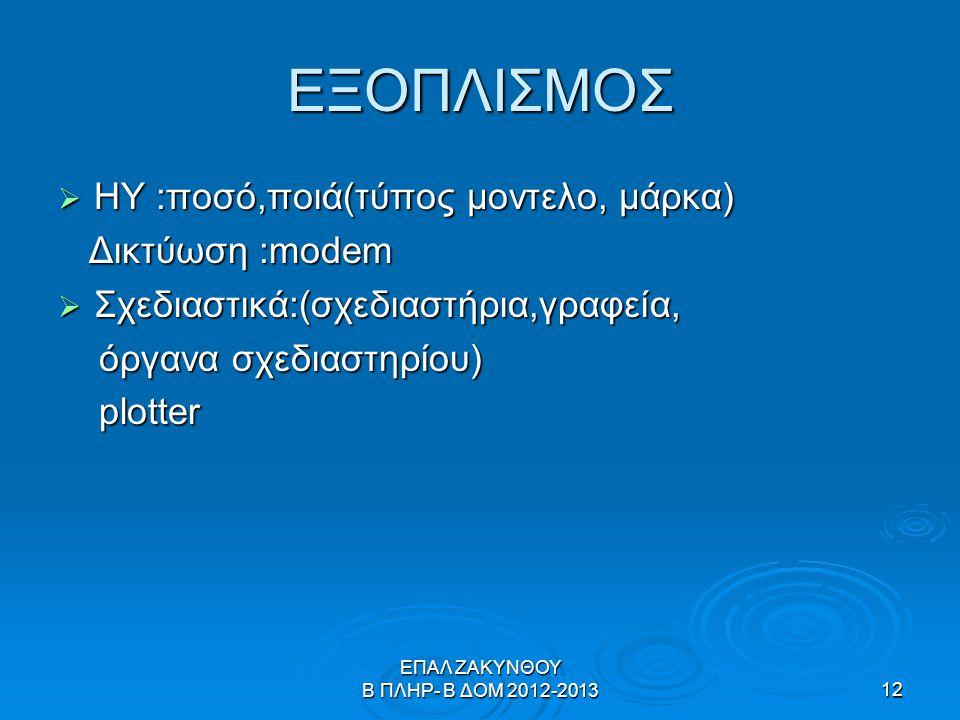 ΕΠΑΛ ΖΑΚΥΝΘΟΥ Β ΠΛΗΡ- Β ΔΟΜ 2012-201312 ΕΞΟΠΛΙΣΜΟΣ  ΗΥ :ποσό,ποιά(τύπος μοντελο, μάρκα) Δικτύωση :modem Δικτύωση :modem  Σχεδιαστικά:(σχεδιαστήρια,γ