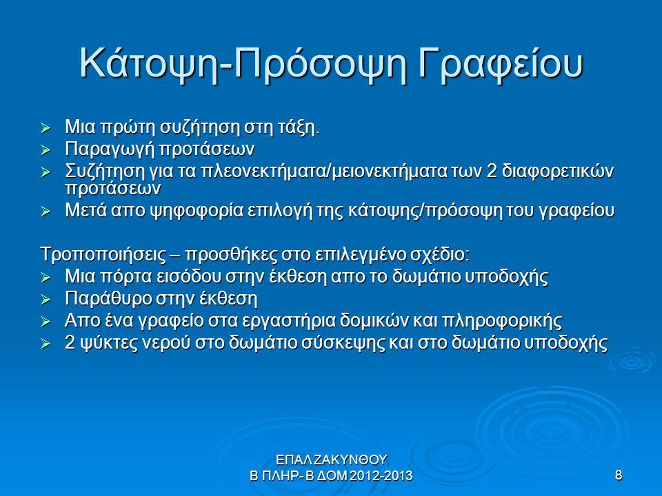 ΕΠΑΛ ΖΑΚΥΝΘΟΥ Β ΠΛΗΡ- Β ΔΟΜ 2012-20138 Κάτοψη-Πρόσοψη Γραφείου  Μια πρώτη συζήτηση στη τάξη.  Παραγωγή προτάσεων  Συζήτηση για τα πλεονεκτήματα/μει