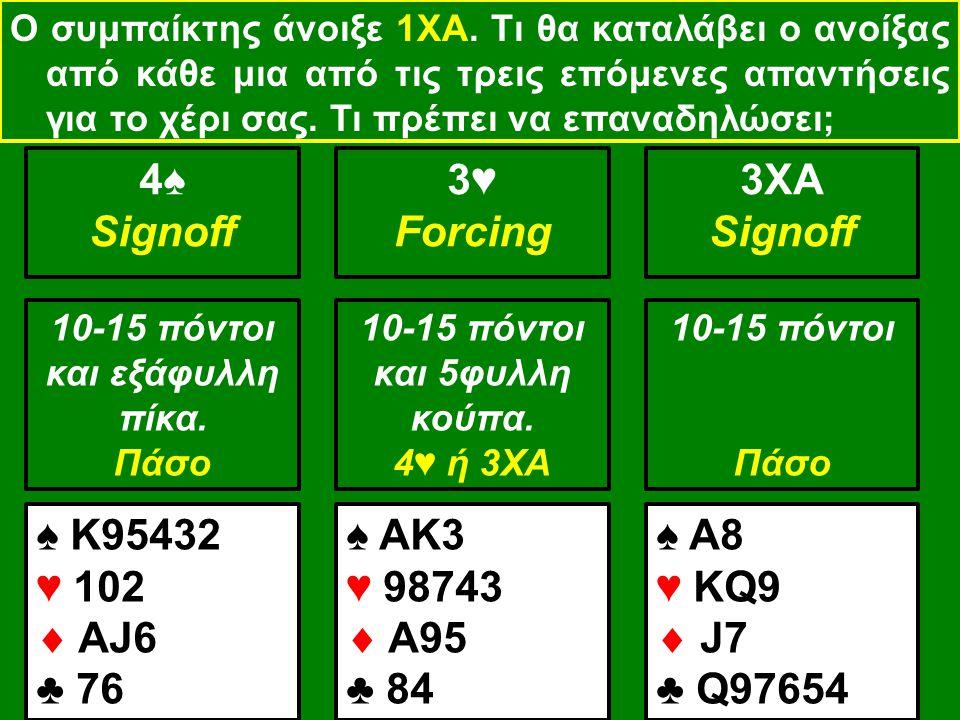 1XA Άρα μπορούμε να φτιάξουμε άλλον έναν κανόνα που να λέει: Όταν ο συμπαίκτης ανοίγει 1ΧΑ και έχω 10 - 15 πόντους: α) εάν έχω 6φυλλο μαζέρ αγοράζω τη μανς στο επίπεδο 4 στο μαζέρ (4♥,4♠).