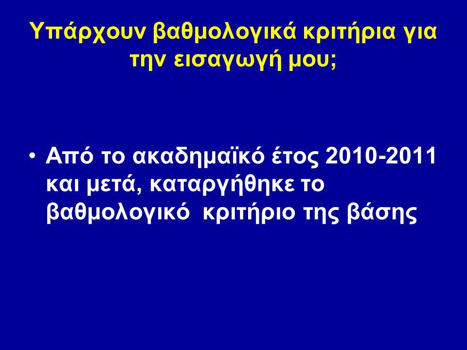 Υπάρχουν βαθμολογικά κριτήρια για την εισαγωγή μου; Από το ακαδημαϊκό έτος 2010-2011 και μετά, καταργήθηκε το βαθμολογικό κριτήριο της βάσης