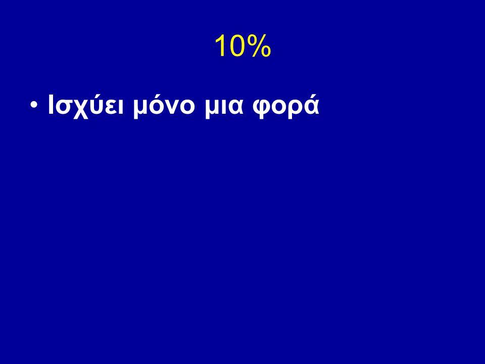 10% Ισχύει μόνο μια φορά