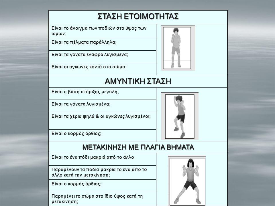 Είναι ο κορμός όρθιος; Παραμένει το σώμα στο ίδιο ύψος κατά τη μετακίνηση; Παραμένουν τα πόδια μακριά το ένα από το άλλο κατά την μετακίνηση; Είναι το